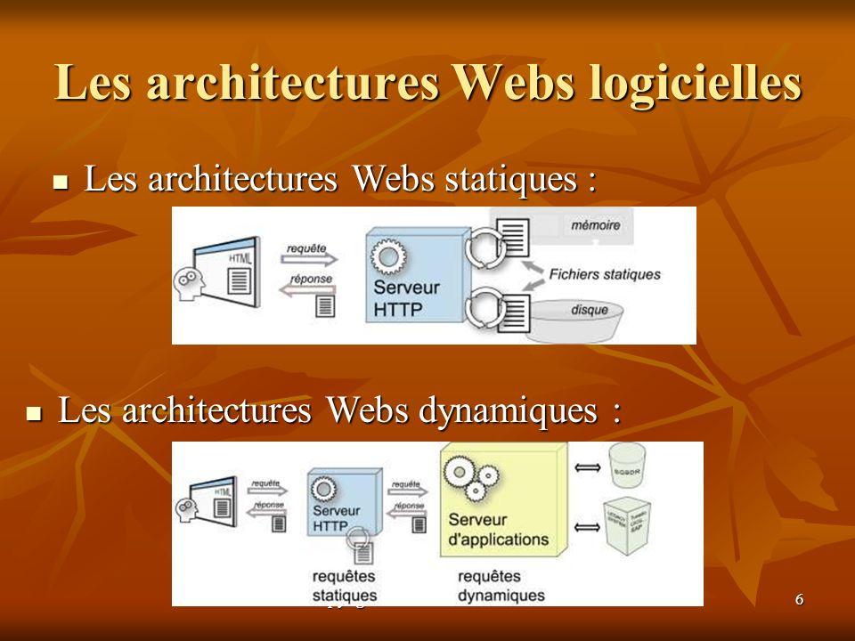 Copyright © 2001 Laurent Deruelle6 Les architectures Webs logicielles Les architectures Webs statiques : Les architectures Webs statiques : Les archit