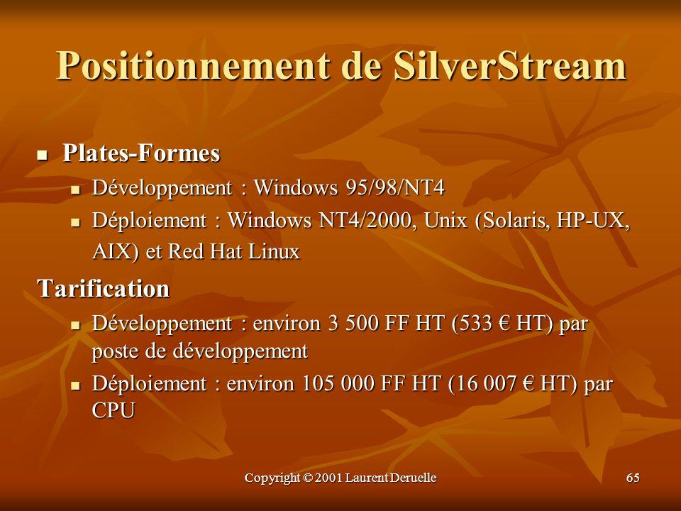 Copyright © 2001 Laurent Deruelle65 Positionnement de SilverStream Plates-Formes Plates-Formes Développement : Windows 95/98/NT4 Développement : Windo
