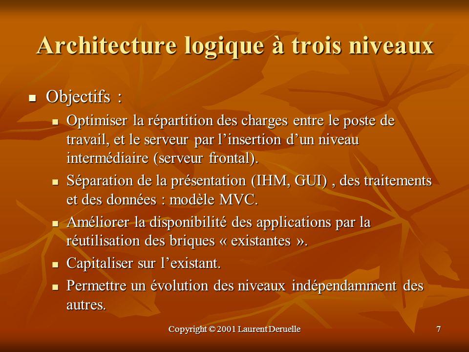 Copyright © 2001 Laurent Deruelle7 Architecture logique à trois niveaux Objectifs : Objectifs : Optimiser la répartition des charges entre le poste de