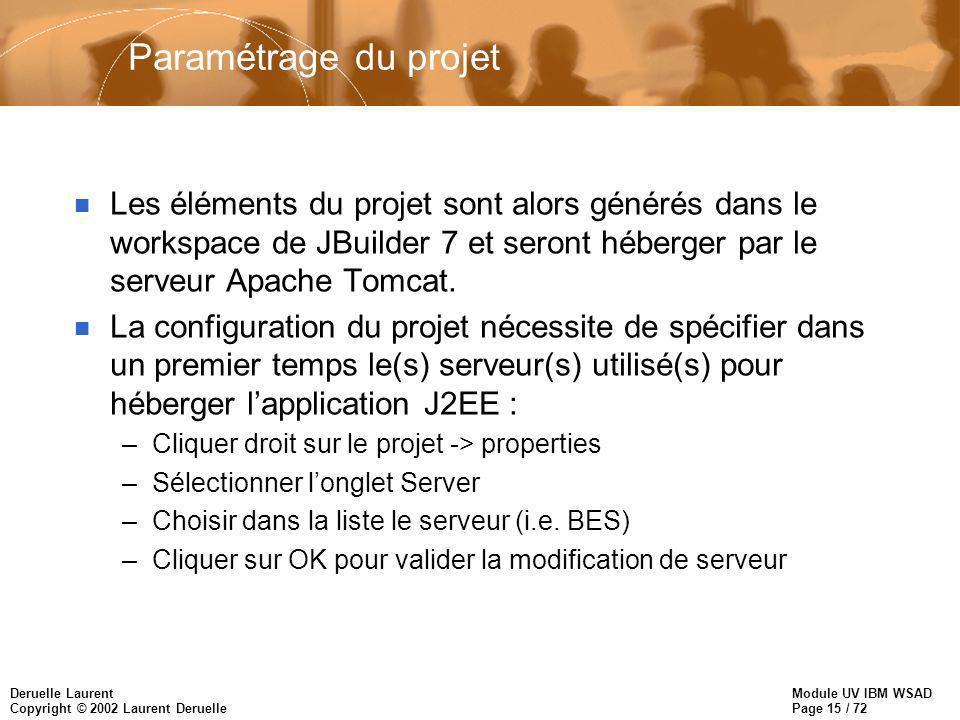 Module UV IBM WSAD Page 15 / 72 Deruelle Laurent Copyright © 2002 Laurent Deruelle Paramétrage du projet n Les éléments du projet sont alors générés d