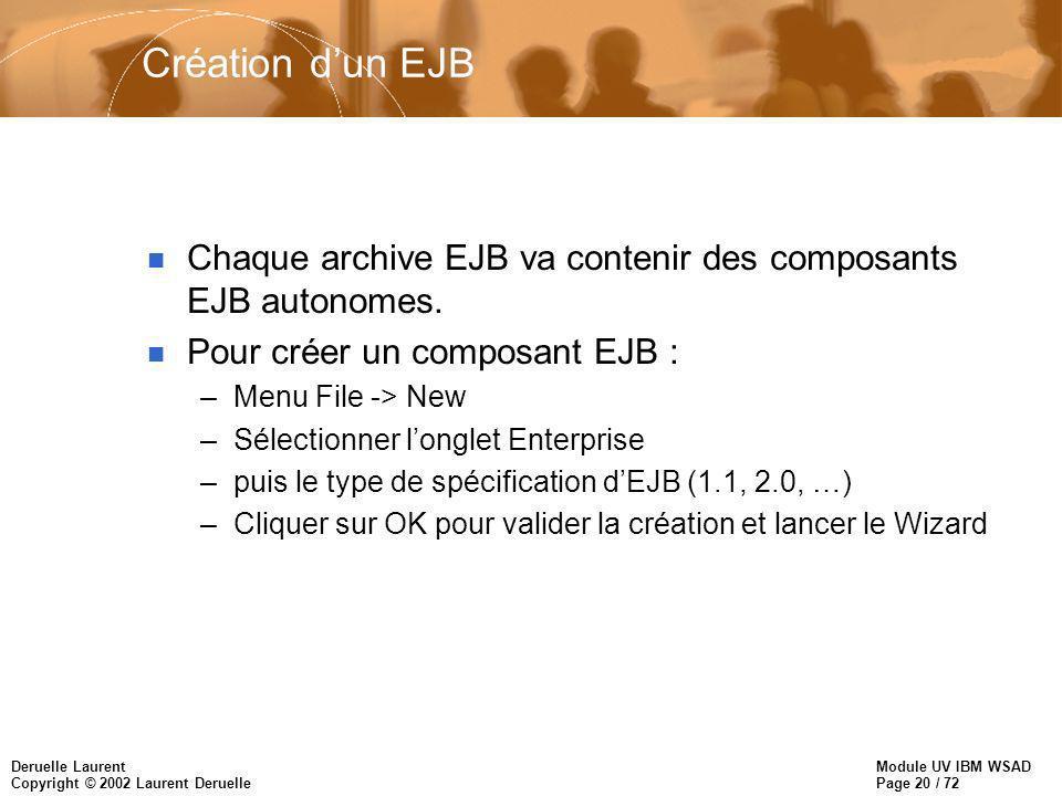 Module UV IBM WSAD Page 20 / 72 Deruelle Laurent Copyright © 2002 Laurent Deruelle Création dun EJB n Chaque archive EJB va contenir des composants EJ
