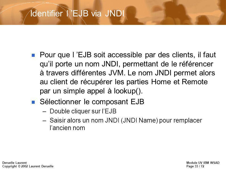 Module UV IBM WSAD Page 33 / 72 Deruelle Laurent Copyright © 2002 Laurent Deruelle Identifier l EJB via JNDI n Pour que l EJB soit accessible par des