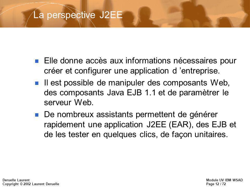 Module UV IBM WSAD Page 12 / 72 Deruelle Laurent Copyright © 2002 Laurent Deruelle La perspective J2EE n Elle donne accès aux informations nécessaires pour créer et configurer une application d entreprise.