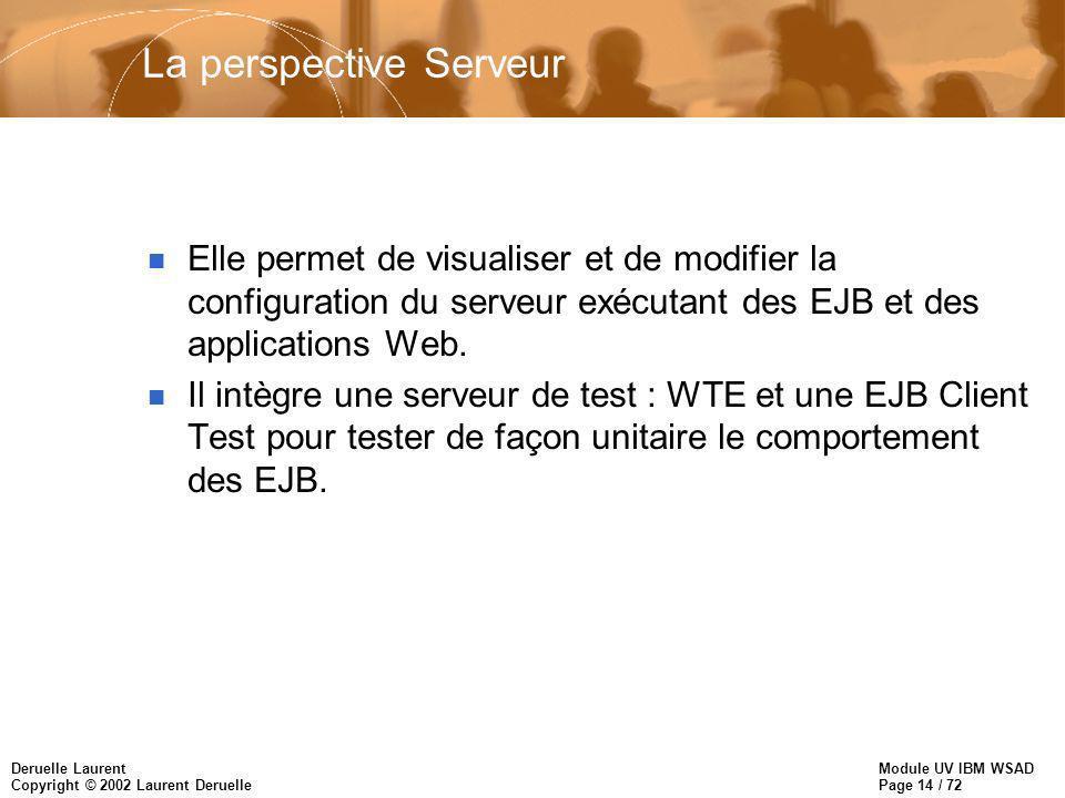 Module UV IBM WSAD Page 14 / 72 Deruelle Laurent Copyright © 2002 Laurent Deruelle La perspective Serveur n Elle permet de visualiser et de modifier l