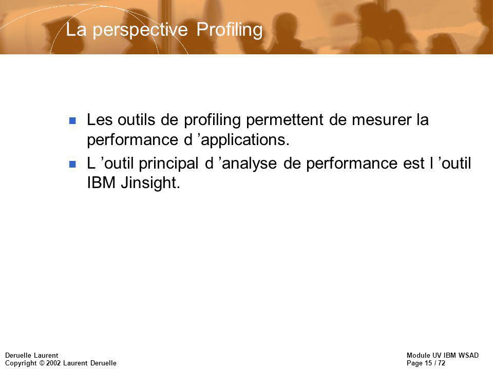 Module UV IBM WSAD Page 15 / 72 Deruelle Laurent Copyright © 2002 Laurent Deruelle La perspective Profiling n Les outils de profiling permettent de mesurer la performance d applications.