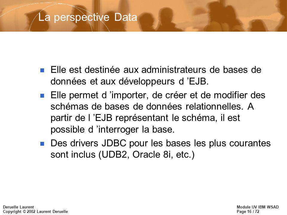 Module UV IBM WSAD Page 16 / 72 Deruelle Laurent Copyright © 2002 Laurent Deruelle La perspective Data n Elle est destinée aux administrateurs de bases de données et aux développeurs d EJB.