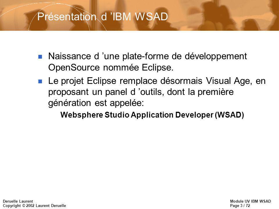 Module UV IBM WSAD Page 14 / 72 Deruelle Laurent Copyright © 2002 Laurent Deruelle La perspective Serveur n Elle permet de visualiser et de modifier la configuration du serveur exécutant des EJB et des applications Web.