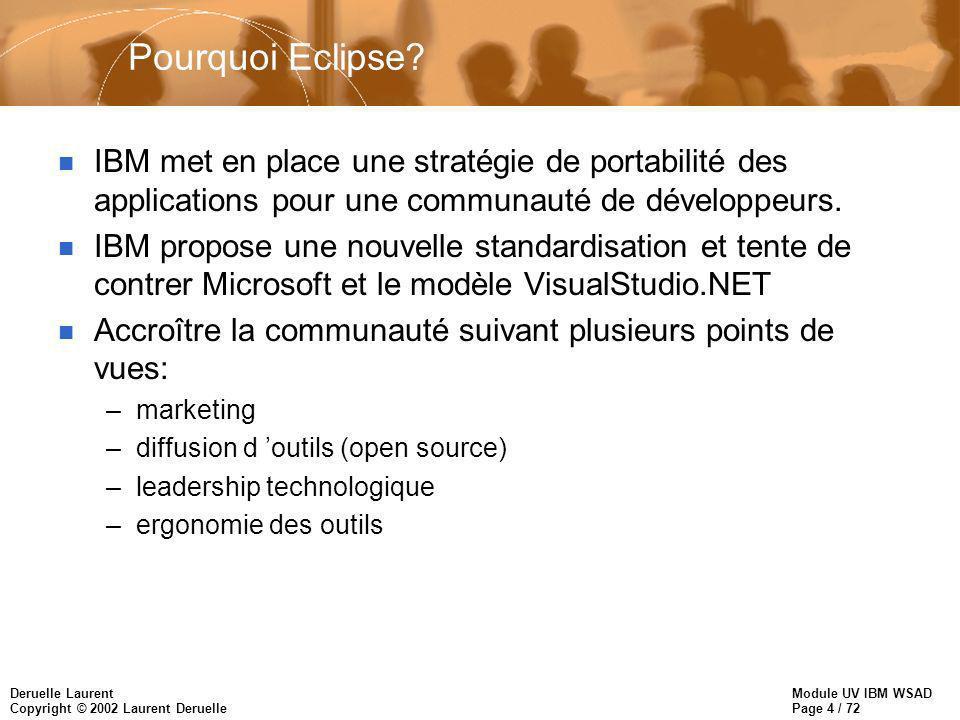 Module UV IBM WSAD Page 15 / 72 Deruelle Laurent Copyright © 2002 Laurent Deruelle La perspective Profiling n Les outils de profiling permettent de mesurer la performance d applications.