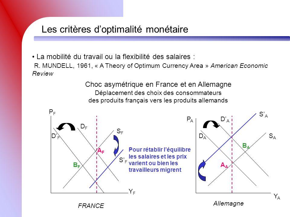 Taux dinflation moyensVolatilité de linflation Peut-on parler de convergence réelle ? (suite)