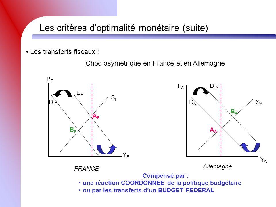 Les premiers pas de leuro Au plan intérieur : effet très important sur les échanges intra-zone (de 4 à 16% selon les pays) Le passage à leuro sest-il soldé par un surcroît dinflation .