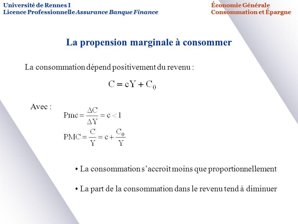 Université de Rennes IÉconomie Générale Licence Professionnelle Assurance Banque FinanceConsommation et Épargne La propension marginale à consommer La