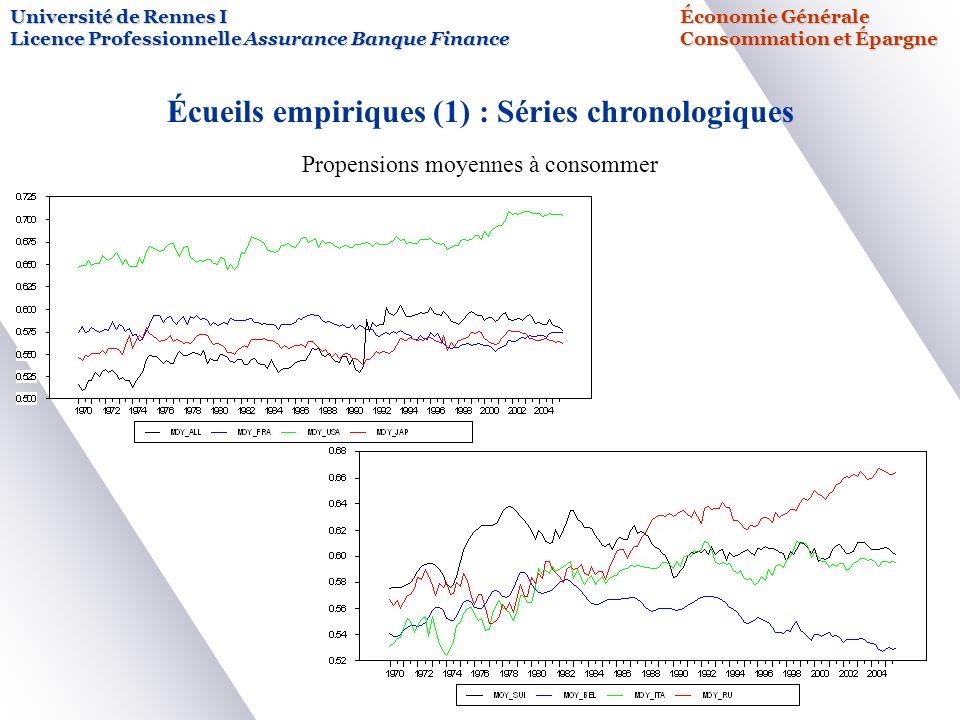 Université de Rennes IÉconomie Générale Licence Professionnelle Assurance Banque FinanceConsommation et Épargne Écueils empiriques (1) : Séries chronologiques Propensions moyennes à consommer