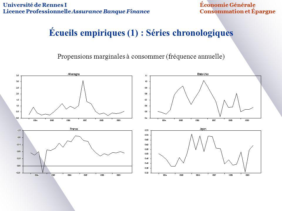 Université de Rennes IÉconomie Générale Licence Professionnelle Assurance Banque FinanceConsommation et Épargne Écueils empiriques (1) : Séries chrono