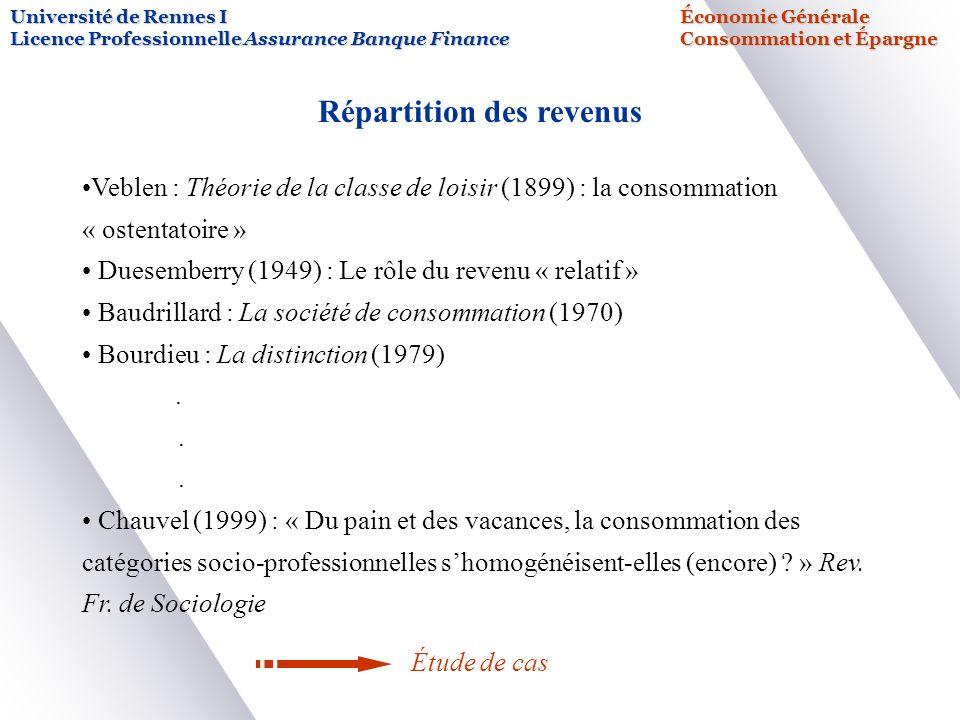 Université de Rennes IÉconomie Générale Licence Professionnelle Assurance Banque FinanceConsommation et Épargne Répartition des revenus Veblen : Théor