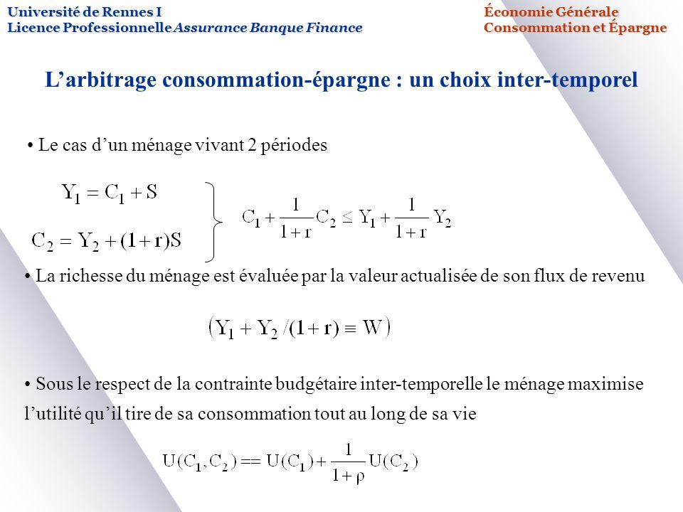 Université de Rennes IÉconomie Générale Licence Professionnelle Assurance Banque FinanceConsommation et Épargne Larbitrage consommation-épargne : un c