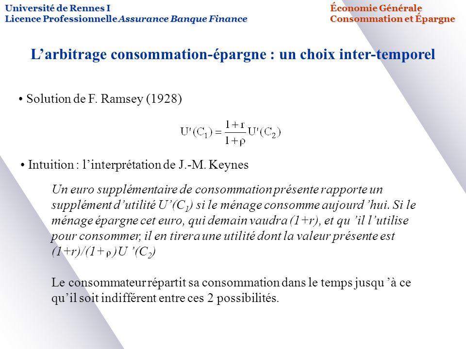 Université de Rennes IÉconomie Générale Licence Professionnelle Assurance Banque FinanceConsommation et Épargne Larbitrage consommation-épargne : un choix inter-temporel Solution de F.