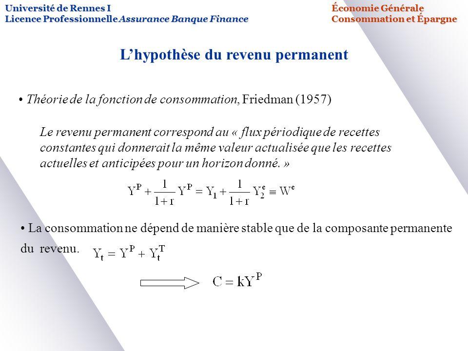 Université de Rennes IÉconomie Générale Licence Professionnelle Assurance Banque FinanceConsommation et Épargne Lhypothèse du revenu permanent Théorie
