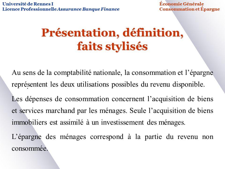 Présentation, définition, faits stylisés Université de Rennes IÉconomie Générale Licence Professionnelle Assurance Banque FinanceConsommation et Éparg