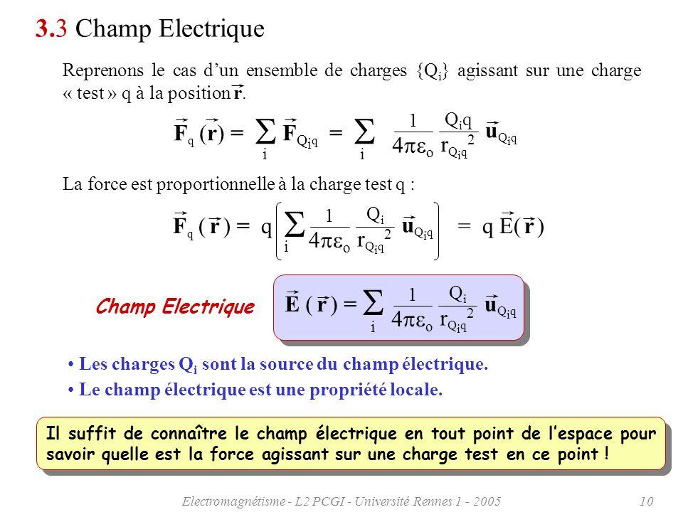 Electromagnétisme - L2 PCGI - Université Rennes 1 - 200510 3.3 Champ Electrique Reprenons le cas dun ensemble de charges {Q i } agissant sur une charg
