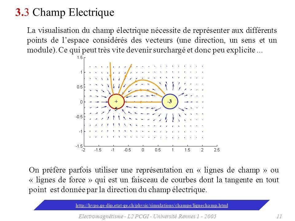 Electromagnétisme - L2 PCGI - Université Rennes 1 - 200511 +5+5 -3 3.3 Champ Electrique La visualisation du champ électrique nécessite de représenter