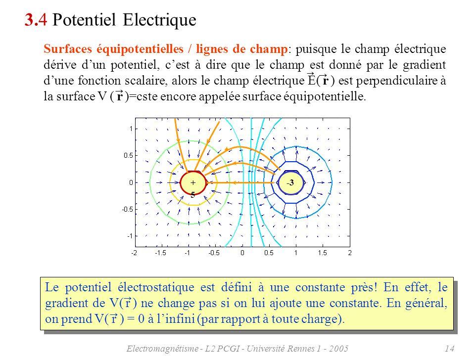 Electromagnétisme - L2 PCGI - Université Rennes 1 - 200514 +5+5 -3 3.4 Potentiel Electrique Surfaces équipotentielles / lignes de champ: puisque le ch