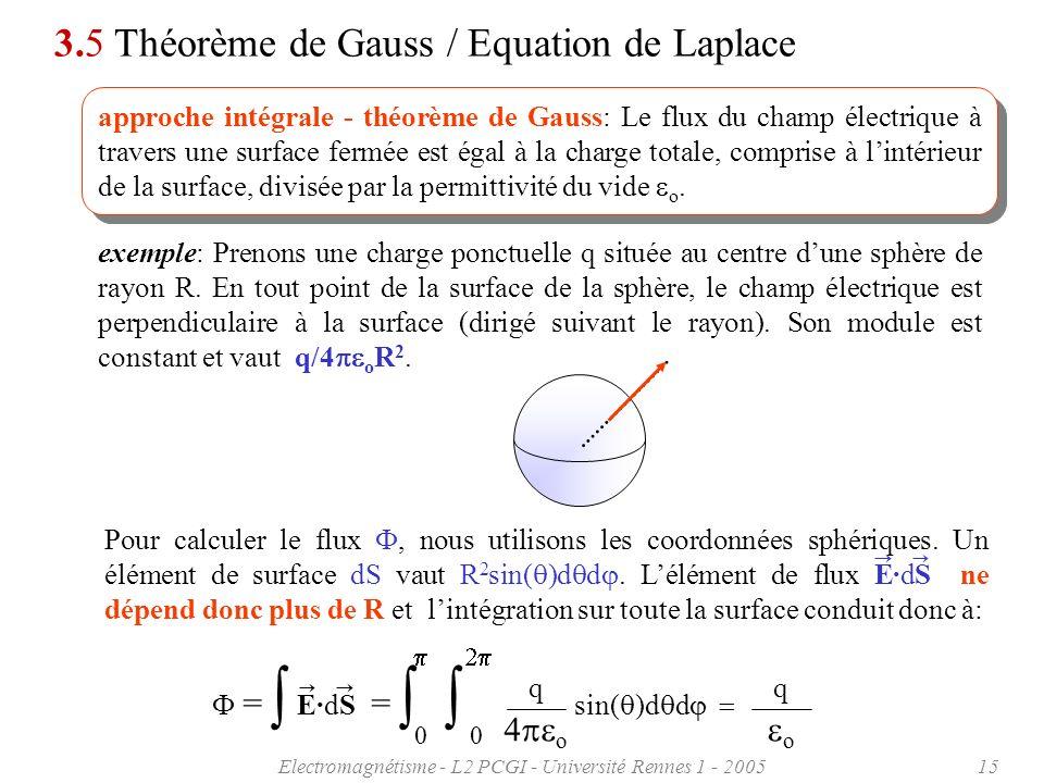 Electromagnétisme - L2 PCGI - Université Rennes 1 - 200515 3.5 Théorème de Gauss / Equation de Laplace approche intégrale - théorème de Gauss: Le flux