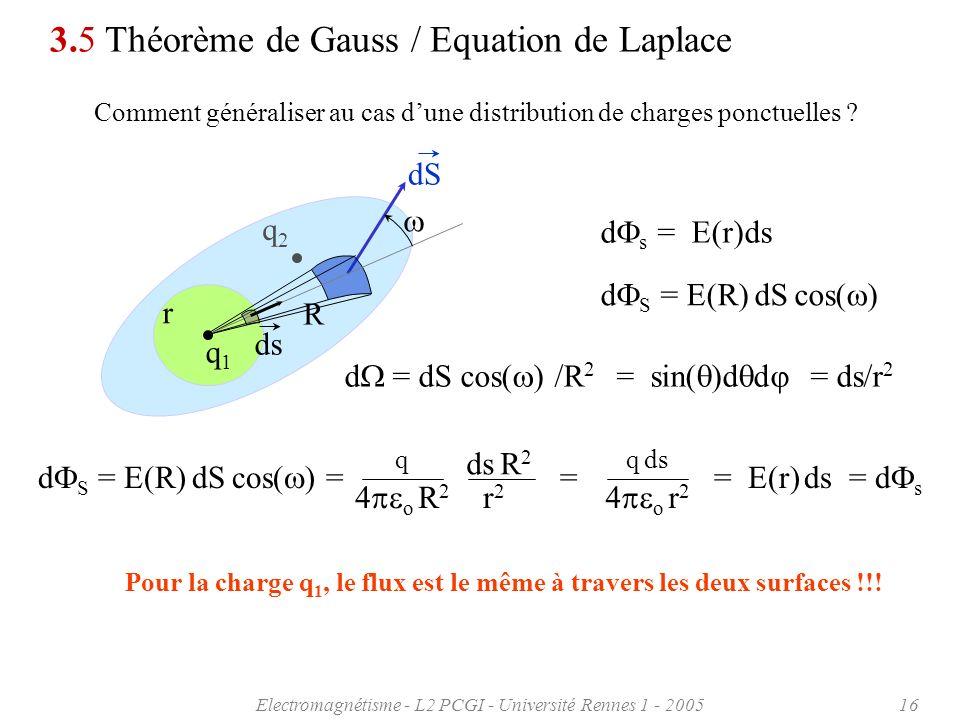 Electromagnétisme - L2 PCGI - Université Rennes 1 - 200516 3.5 Théorème de Gauss / Equation de Laplace r Comment généraliser au cas dune distribution