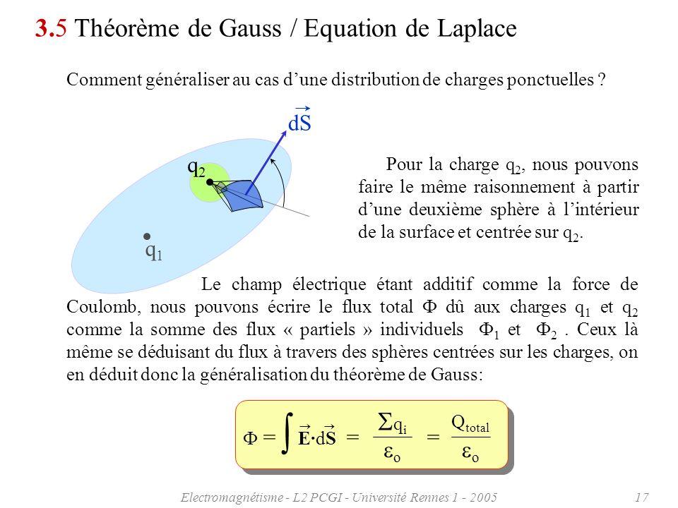 Electromagnétisme - L2 PCGI - Université Rennes 1 - 200517 3.5 Théorème de Gauss / Equation de Laplace Comment généraliser au cas dune distribution de