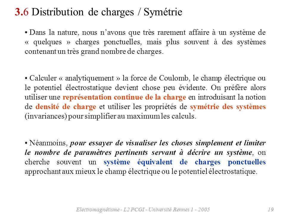 Electromagnétisme - L2 PCGI - Université Rennes 1 - 200519 3.6 Distribution de charges / Symétrie Dans la nature, nous navons que très rarement affair