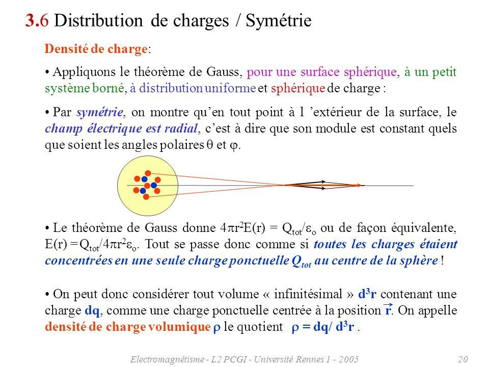 Electromagnétisme - L2 PCGI - Université Rennes 1 - 200520 3.6 Distribution de charges / Symétrie Densité de charge: Appliquons le théorème de Gauss,