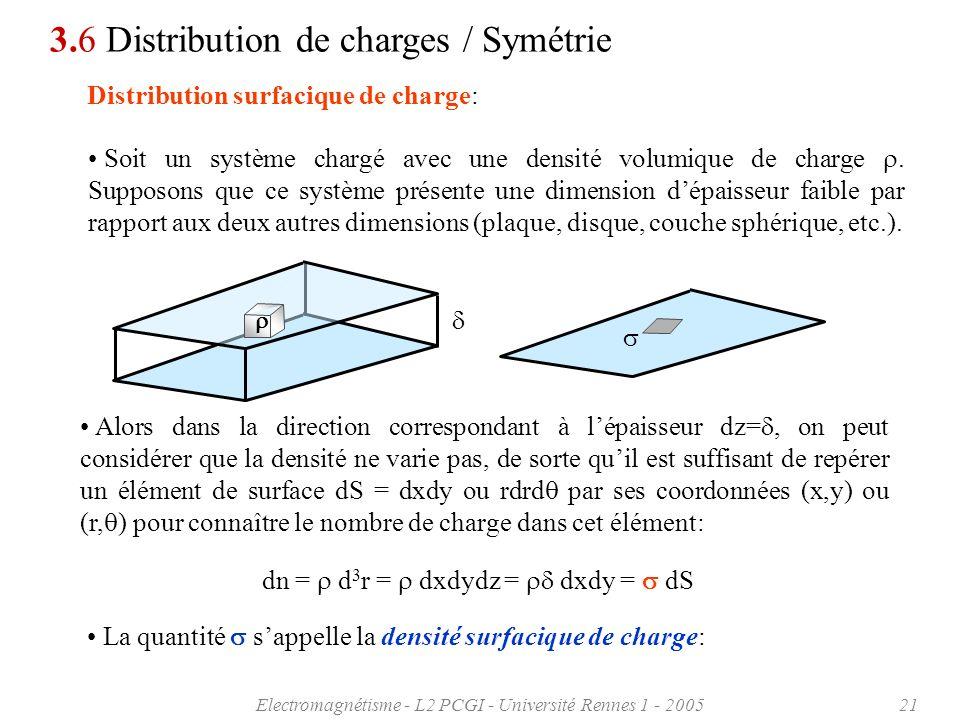 Electromagnétisme - L2 PCGI - Université Rennes 1 - 200521 3.6 Distribution de charges / Symétrie Distribution surfacique de charge: Soit un système c