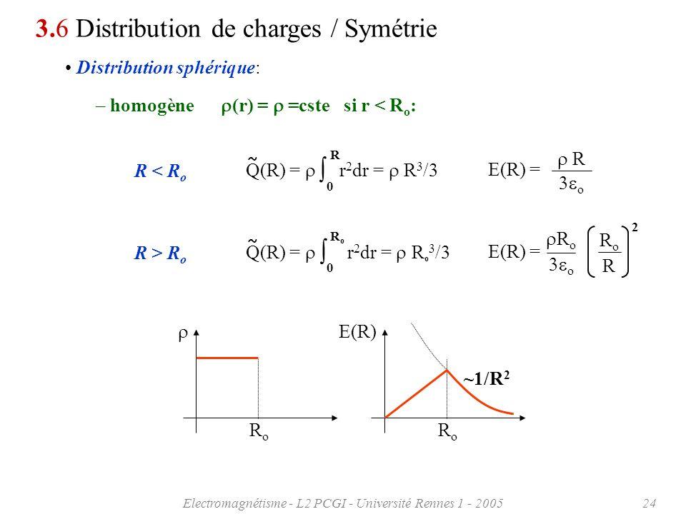 Electromagnétisme - L2 PCGI - Université Rennes 1 - 200524 3.6 Distribution de charges / Symétrie Distribution sphérique: E(R) = R o Q(R) = r 2 dr = R