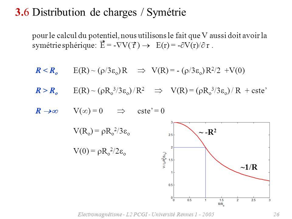 Electromagnétisme - L2 PCGI - Université Rennes 1 - 200526 3.6 Distribution de charges / Symétrie R < R o E(R) ~ ( /3 o ) R V(R) = - ( /3 o ) R 2 /2 +