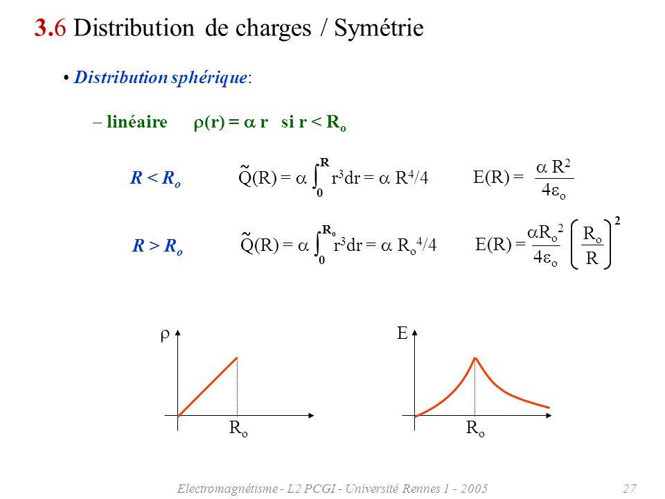 Electromagnétisme - L2 PCGI - Université Rennes 1 - 200527 Distribution sphérique: 3.6 Distribution de charges / Symétrie E(R) = R 2 o Q(R) = r 3 dr =