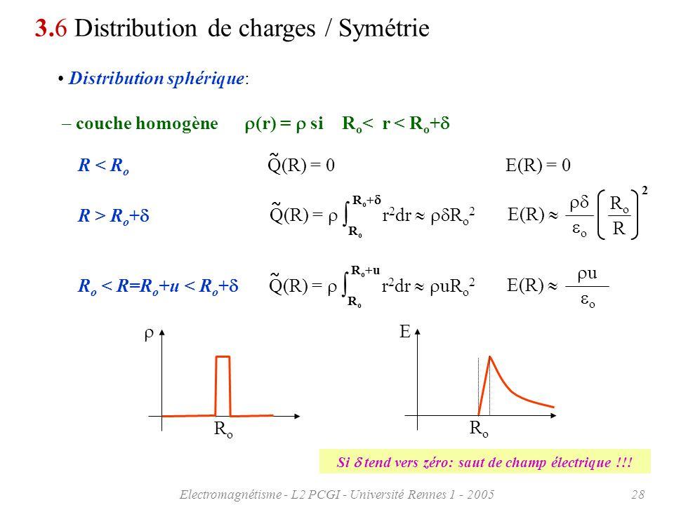 Electromagnétisme - L2 PCGI - Université Rennes 1 - 200528 Distribution sphérique: 3.6 Distribution de charges / Symétrie E(R) = 0 Q(R) = 0 ~ R < R o