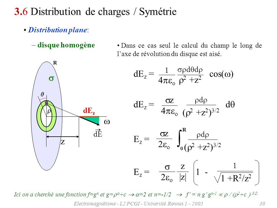 Electromagnétisme - L2 PCGI - Université Rennes 1 - 200530 R Distribution plane: 3.6 Distribution de charges / Symétrie – disque homogène Dans ce cas