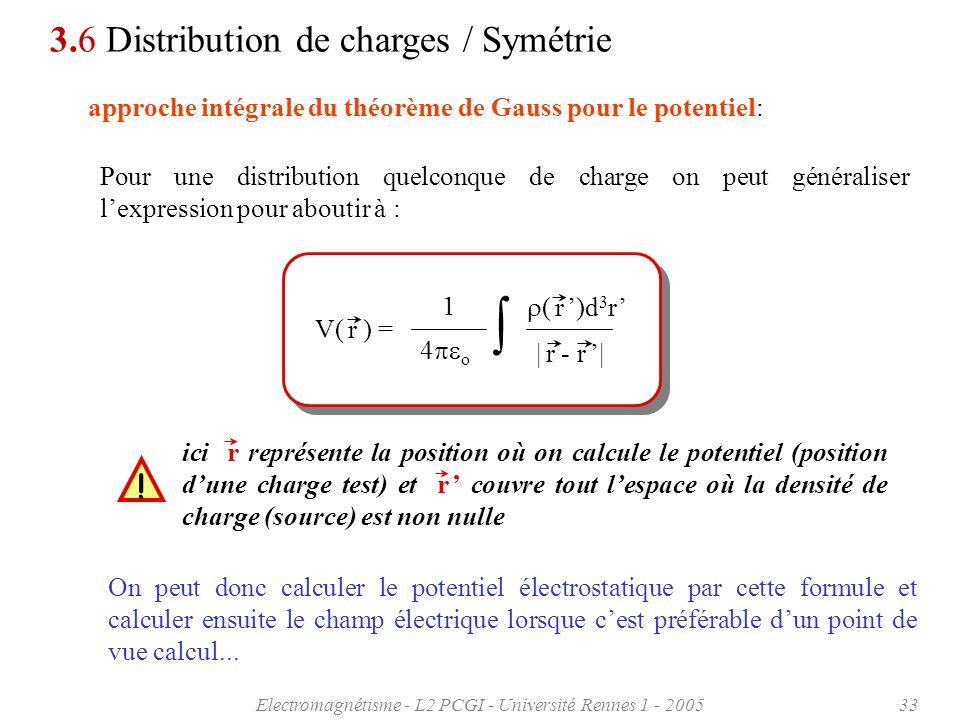 Electromagnétisme - L2 PCGI - Université Rennes 1 - 200533 approche intégrale du théorème de Gauss pour le potentiel: Pour une distribution quelconque