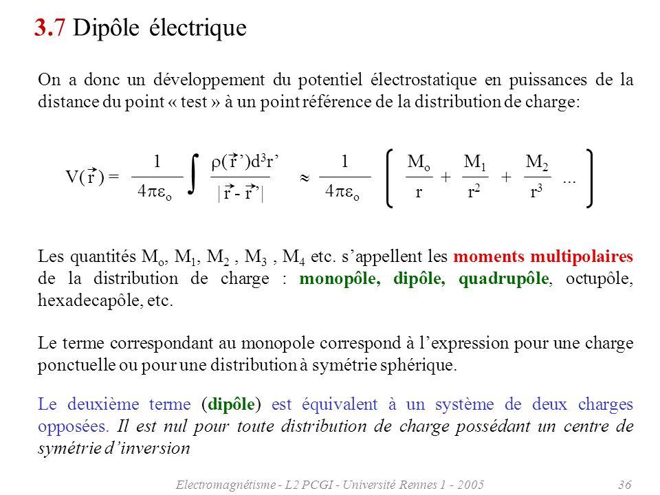 Electromagnétisme - L2 PCGI - Université Rennes 1 - 200536 3.7 Dipôle électrique On a donc un développement du potentiel électrostatique en puissances