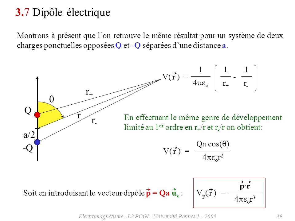 Electromagnétisme - L2 PCGI - Université Rennes 1 - 200539 3.7 Dipôle électrique Montrons à présent que lon retrouve le même résultat pour un système