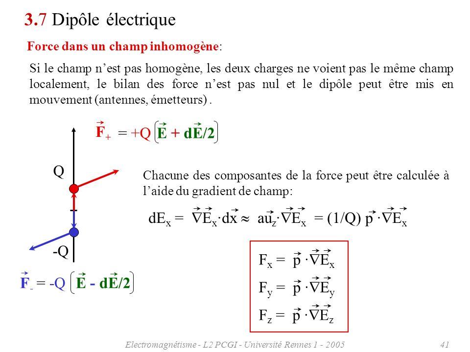 Electromagnétisme - L2 PCGI - Université Rennes 1 - 200541 3.7 Dipôle électrique Force dans un champ inhomogène: Si le champ nest pas homogène, les de