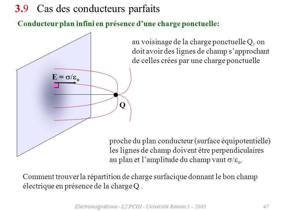 Electromagnétisme - L2 PCGI - Université Rennes 1 - 200547 Conducteur plan infini en présence dune charge ponctuelle: 3.9 Cas des conducteurs parfaits