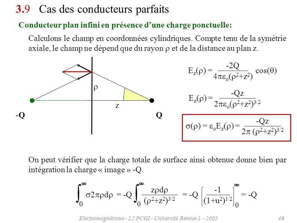 Electromagnétisme - L2 PCGI - Université Rennes 1 - 200549 Conducteur plan infini en présence dune charge ponctuelle: 3.9 Cas des conducteurs parfaits