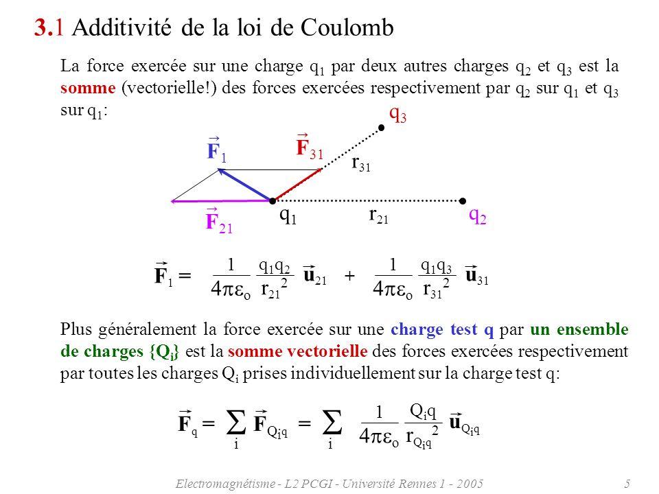 Electromagnétisme - L2 PCGI - Université Rennes 1 - 20055 F1F1 F 31 F 21 3.1 Additivité de la loi de Coulomb La force exercée sur une charge q 1 par d