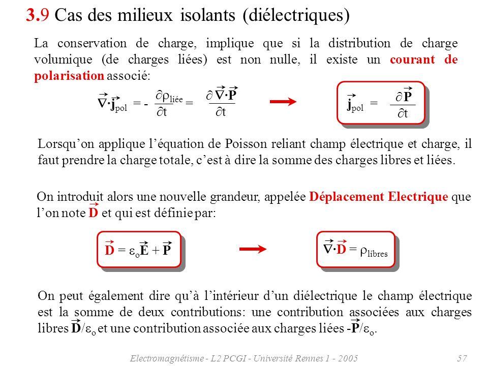 Electromagnétisme - L2 PCGI - Université Rennes 1 - 200557 3.9 Cas des milieux isolants (diélectriques) La conservation de charge, implique que si la
