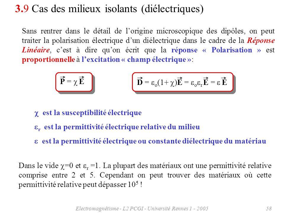 Electromagnétisme - L2 PCGI - Université Rennes 1 - 200558 3.9 Cas des milieux isolants (diélectriques) Sans rentrer dans le détail de lorigine micros