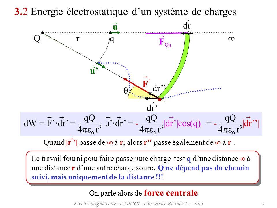 Electromagnétisme - L2 PCGI - Université Rennes 1 - 20057 Q 3.2 Energie électrostatique dun système de charges qr F Qq dr u u F Quand |r | passe de à