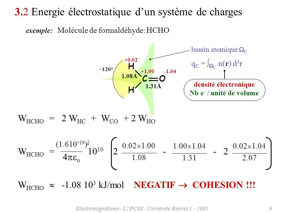 Electromagnétisme - L2 PCGI - Université Rennes 1 - 20059 bassin atomique C q C = C n(r) d 3 r densité électronique Nb e - / unité de volume 3.2 Energ