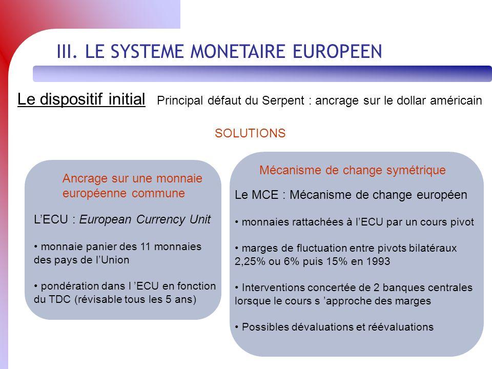 III. LE SYSTEME MONETAIRE EUROPEEN Le dispositif initial Principal défaut du Serpent : ancrage sur le dollar américain LECU : European Currency Unit m