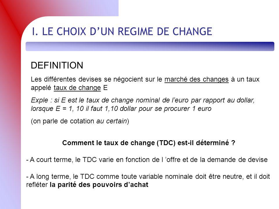 I. LE CHOIX DUN REGIME DE CHANGE DEFINITION Les différentes devises se négocient sur le marché des changes à un taux appelé taux de change E Exple : s