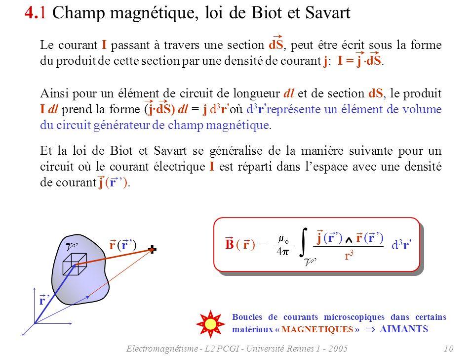 Electromagnétisme - L2 PCGI - Université Rennes 1 - 200510 + V Et la loi de Biot et Savart se généralise de la manière suivante pour un circuit où le